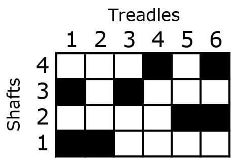universal tie-up on six treadles