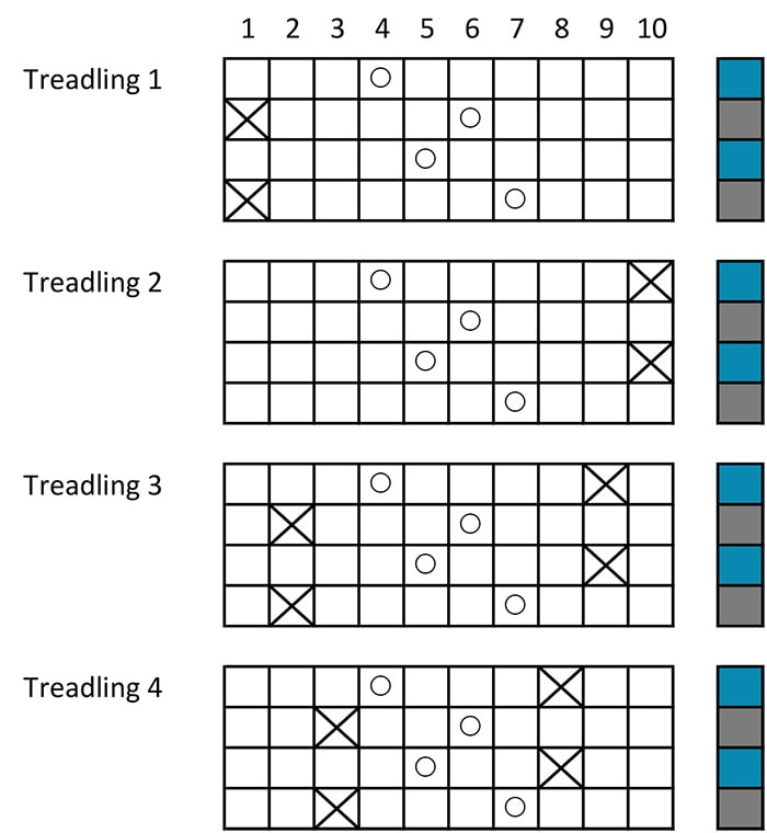 treadlings for double weave blocks